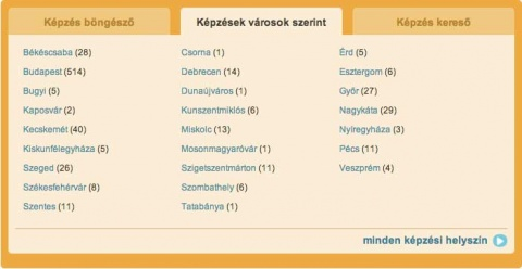 Részletes képzés kereső oldal - melyiksuli.hu